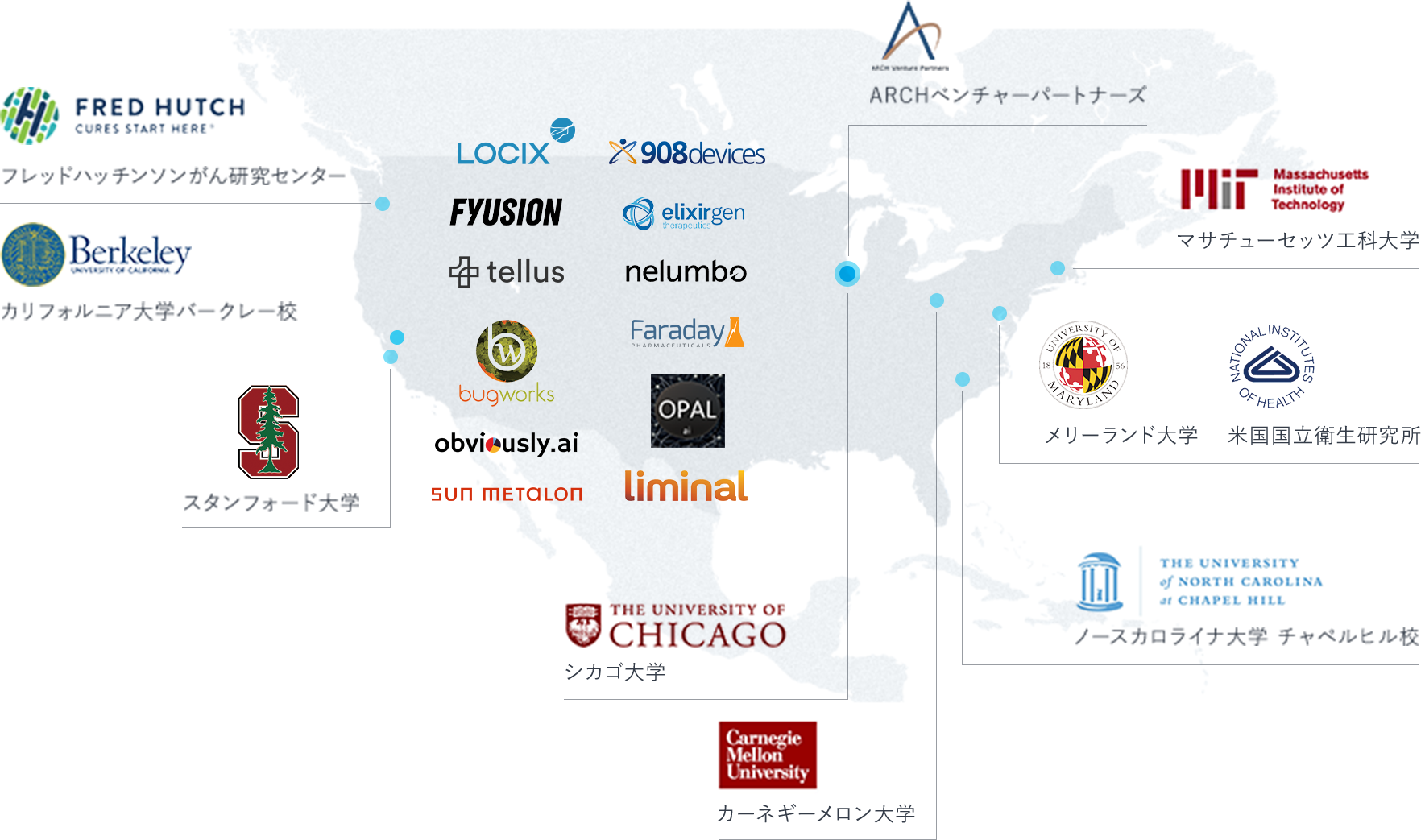 国外の連携大学・研究機関